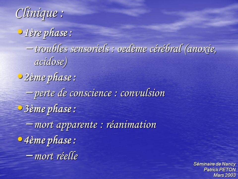 Séminaire de Nancy Patrick PETON Mars 2003 Clinique : 1ère phase : 1ère phase : – troubles sensoriels : oedème cérébral (anoxie, acidose) 2ème phase :