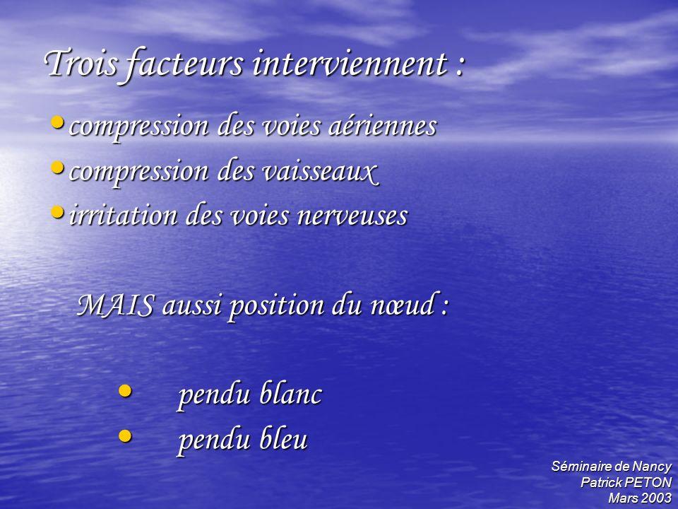 Séminaire de Nancy Patrick PETON Mars 2003 Trois facteurs interviennent : compression des voies aériennes compression des voies aériennes compression