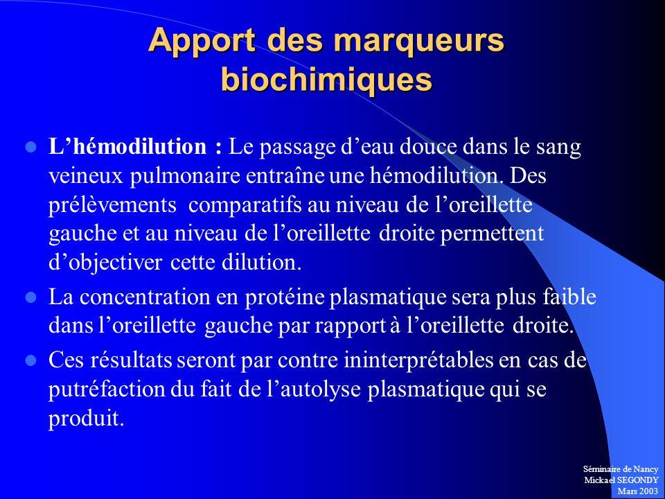Séminaire de Nancy Mickael SEGONDY Mars 2003 Apport des marqueurs biochimiques Lhémodilution : Le passage deau douce dans le sang veineux pulmonaire e