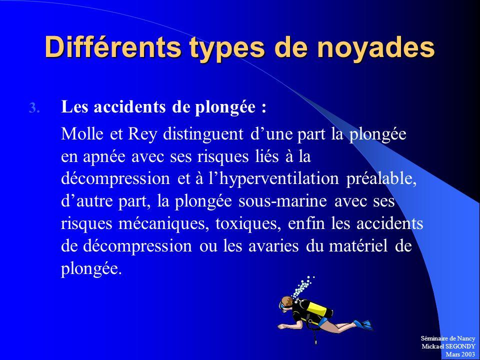 Séminaire de Nancy Mickael SEGONDY Mars 2003 Différents types de noyades 3. Les accidents de plongée : Molle et Rey distinguent dune part la plongée e
