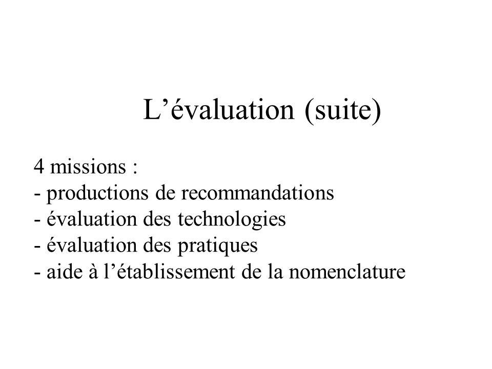Lévaluation (suite) 4 missions : - productions de recommandations - évaluation des technologies - évaluation des pratiques - aide à létablissement de la nomenclature