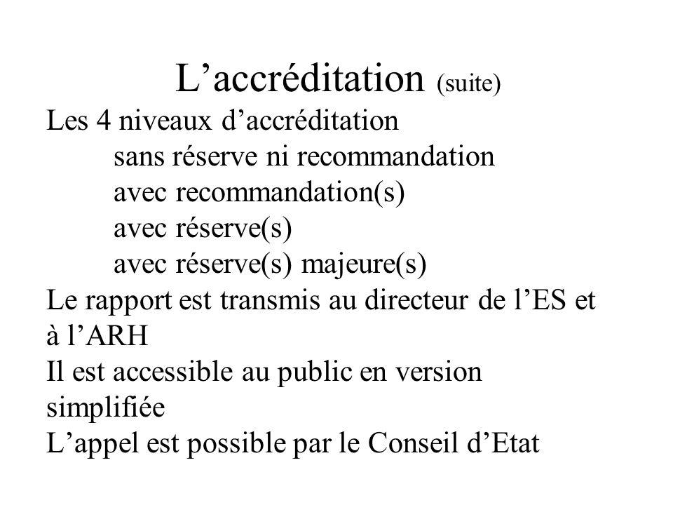 Laccréditation (suite) Les 4 niveaux daccréditation sans réserve ni recommandation avec recommandation(s) avec réserve(s) avec réserve(s) majeure(s) Le rapport est transmis au directeur de lES et à lARH Il est accessible au public en version simplifiée Lappel est possible par le Conseil dEtat