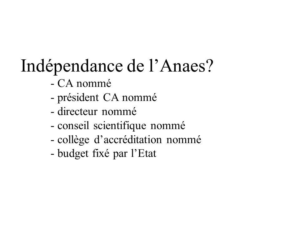 Indépendance de lAnaes.