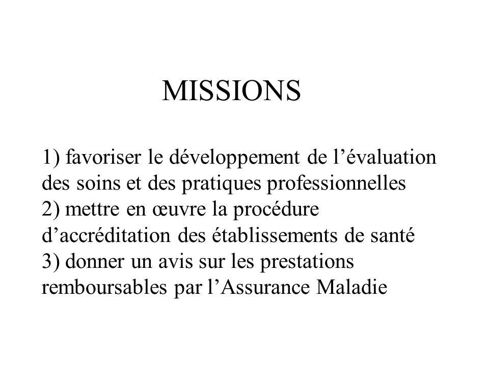 MISSIONS 1) favoriser le développement de lévaluation des soins et des pratiques professionnelles 2) mettre en œuvre la procédure daccréditation des établissements de santé 3) donner un avis sur les prestations remboursables par lAssurance Maladie