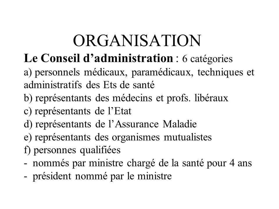 ORGANISATION Le Conseil dadministration : 6 catégories a) personnels médicaux, paramédicaux, techniques et administratifs des Ets de santé b) représentants des médecins et profs.