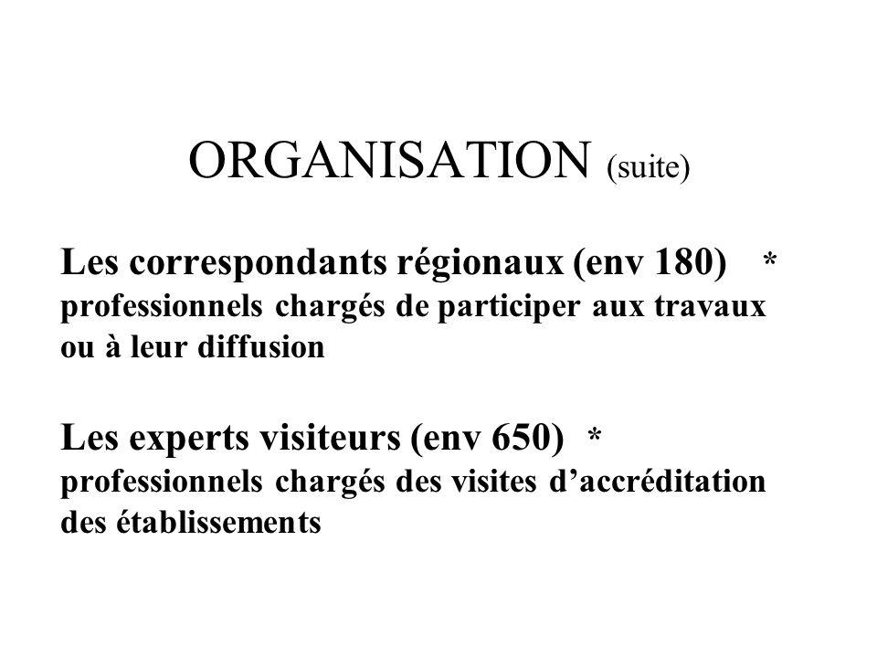 ORGANISATION (suite) Les correspondants régionaux (env 180) * professionnels chargés de participer aux travaux ou à leur diffusion Les experts visiteurs (env 650) * professionnels chargés des visites daccréditation des établissements