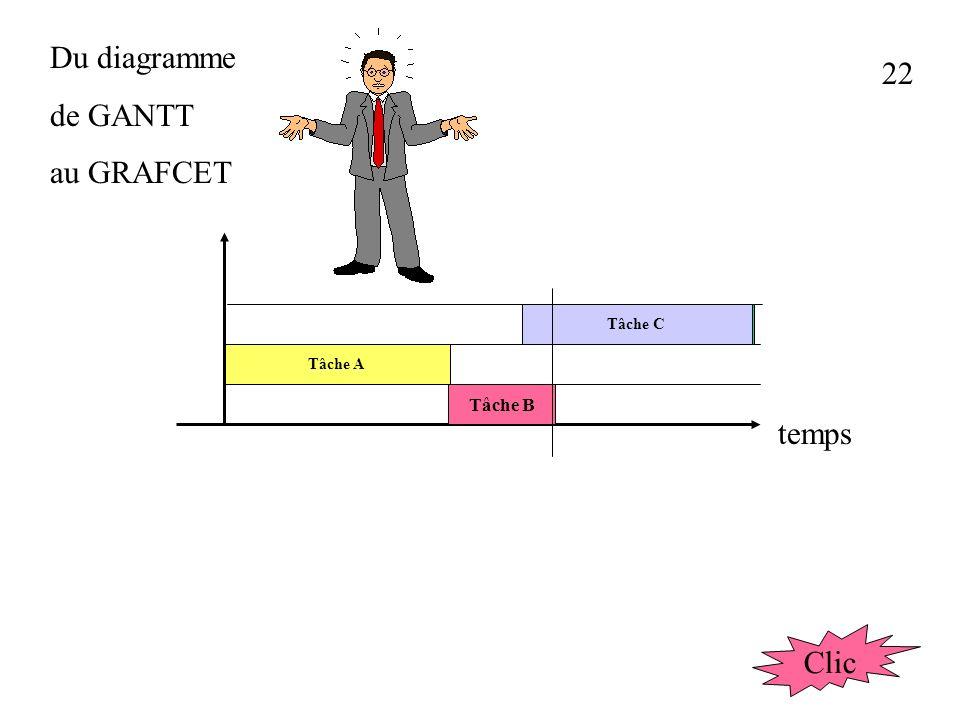 1 Autorisation opérateur 2 REMPLIR LE DOSEUR VIDER LE DOSEUR 3 Doseur plein Doseur vide 21 Clic Comment ça marche .