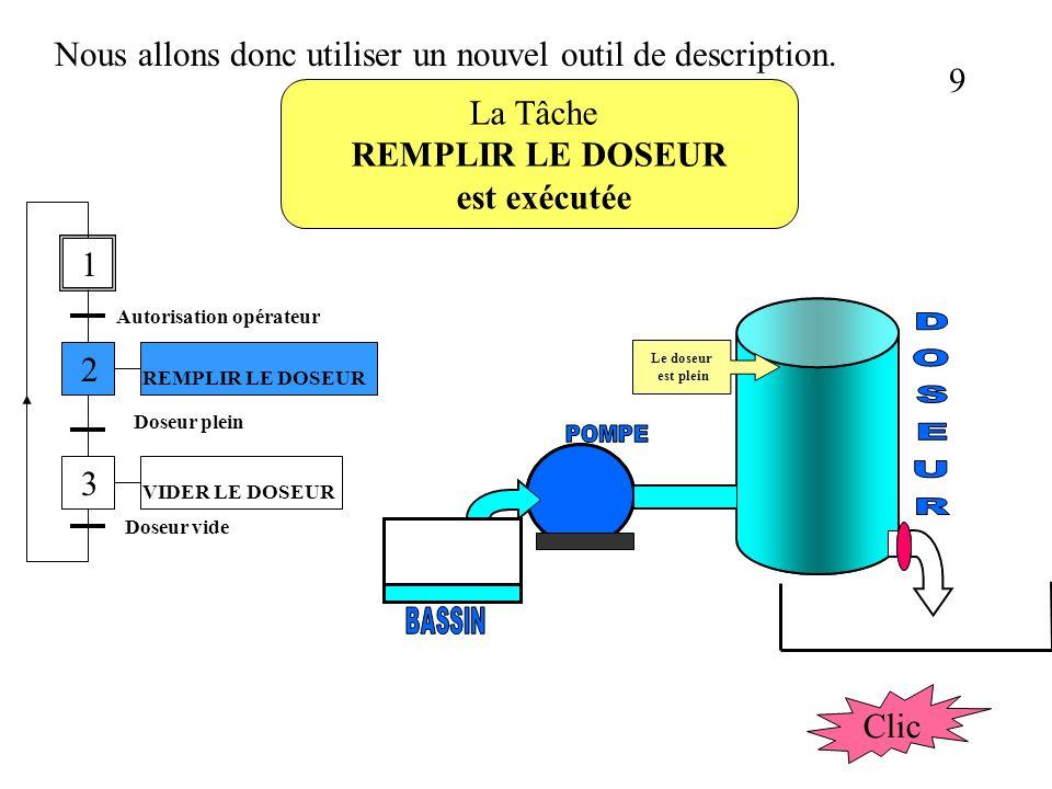 1 Autorisation opérateur 2 REMPLIR LE DOSEUR VIDER LE DOSEUR 3 Doseur plein Doseur vide 19 Comment ça marche .