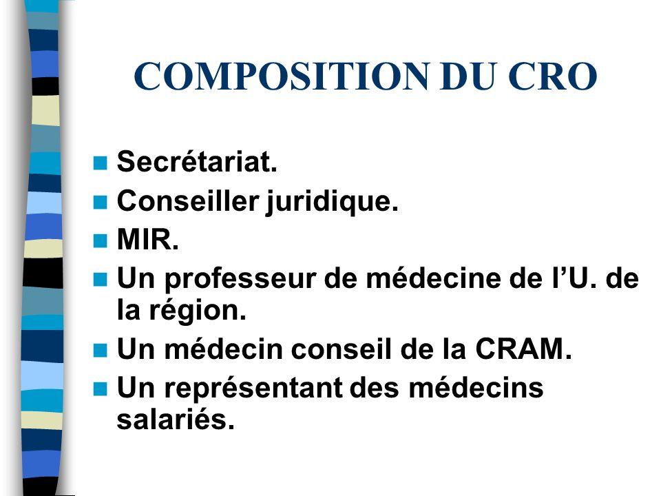 COMPOSITION DU CRO Secrétariat. Conseiller juridique. MIR. Un professeur de médecine de lU. de la région. Un médecin conseil de la CRAM. Un représenta