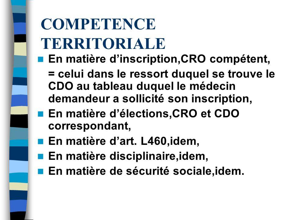 COMPETENCE TERRITORIALE En matière dinscription,CRO compétent, = celui dans le ressort duquel se trouve le CDO au tableau duquel le médecin demandeur