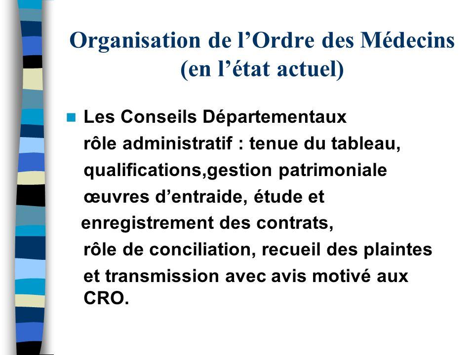Organisation de lOrdre des Médecins (en létat actuel) Les Conseils Départementaux rôle administratif : tenue du tableau, qualifications,gestion patrim