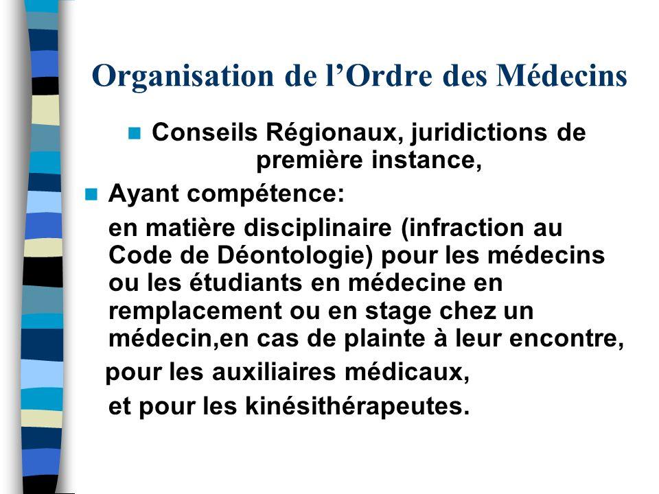 Organisation de lOrdre des Médecins Conseils Régionaux, juridictions de première instance, Ayant compétence: en matière disciplinaire (infraction au C