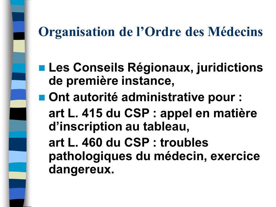 Organisation de lOrdre des Médecins Les Conseils Régionaux, juridictions de première instance, Ont autorité administrative pour : art L. 415 du CSP :