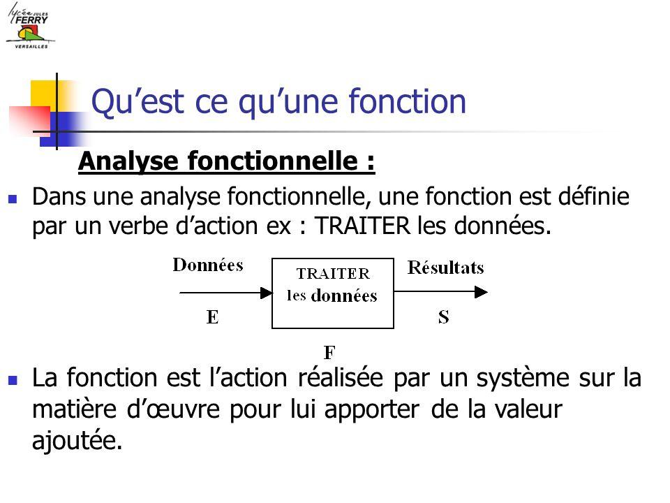 Quest ce quune fonction Dans une analyse fonctionnelle, une fonction est définie par un verbe daction ex : TRAITER les données. Analyse fonctionnelle
