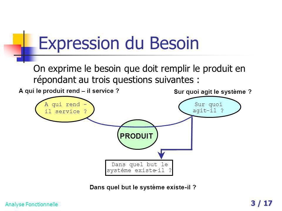 Analyse Fonctionnelle 3 / 17 Expression du Besoin A qui le produit rend – il service ? Sur quoi agit le système ? Sur quoi agit-il ? PRODUIT Dans quel