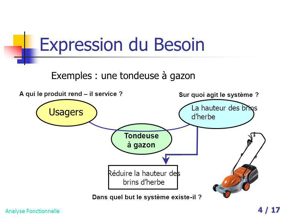 Analyse Fonctionnelle 4 / 17 Expression du Besoin Exemples : une tondeuse à gazon A qui le produit rend – il service ? Sur quoi agit le système ? Tond