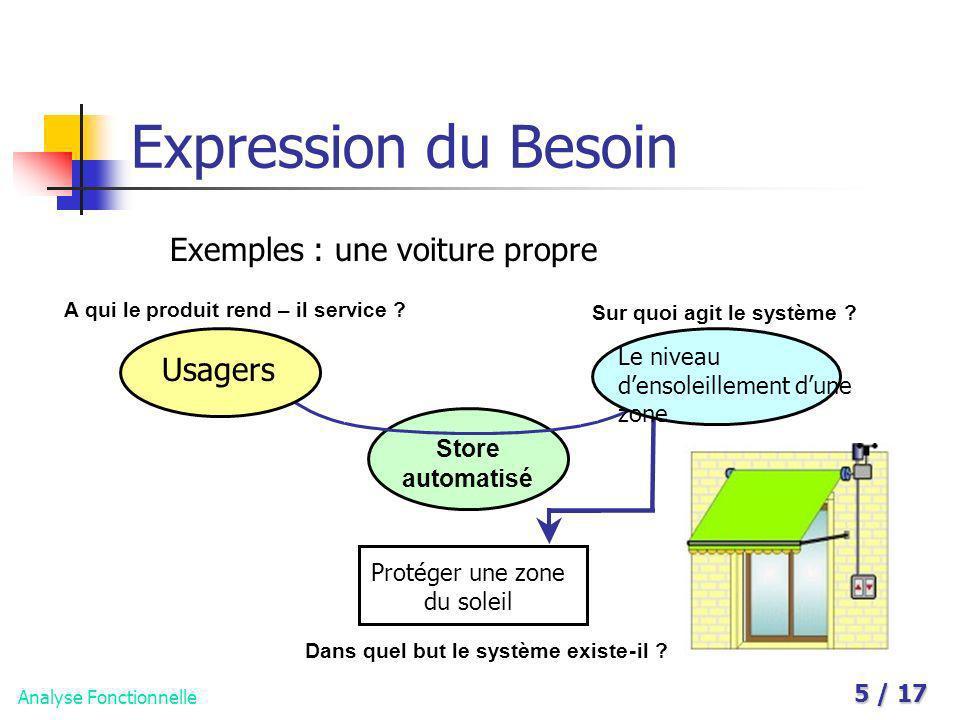 Analyse Fonctionnelle 5 / 17 Expression du Besoin Exemples : une voiture propre A qui le produit rend – il service ? Sur quoi agit le système ? Store