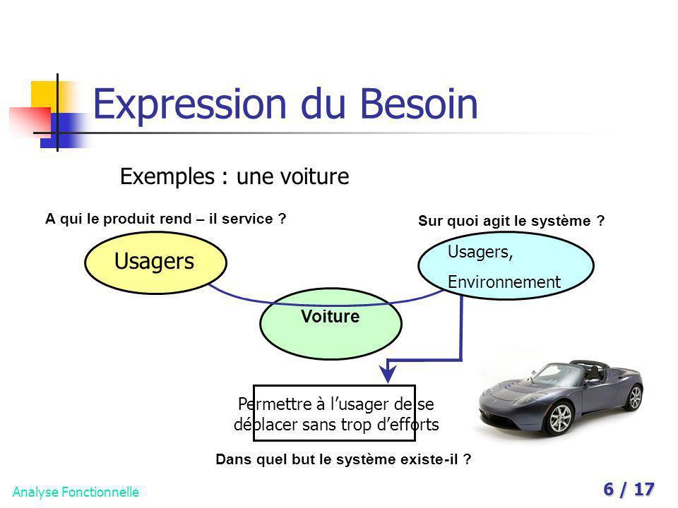 Analyse Fonctionnelle 6 / 17 Expression du Besoin Exemples : une voiture A qui le produit rend – il service ? Sur quoi agit le système ? Voiture Dans