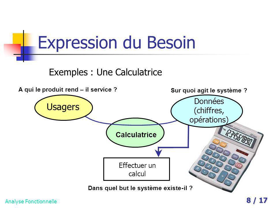 Analyse Fonctionnelle 8 / 17 Expression du Besoin Exemples : Une Calculatrice A qui le produit rend – il service ? Sur quoi agit le système ? Calculat