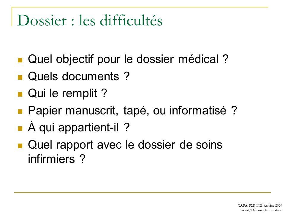 CAPA-PMJ-NE janvier 2004 Secret/Dossier/Infomation Dossier : les difficultés Quel objectif pour le dossier médical ? Quels documents ? Qui le remplit