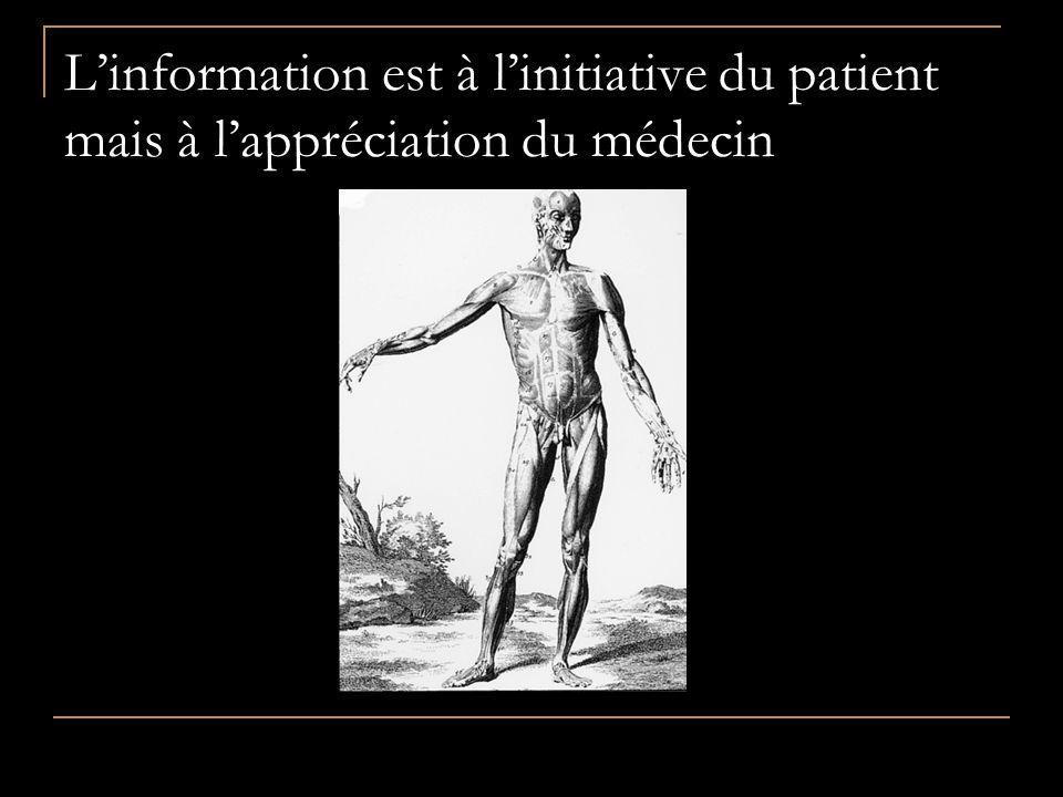 CAPA-PMJ-NE janvier 2004 Secret/Dossier/Infomation Linformation est à linitiative du patient mais à lappréciation du médecin