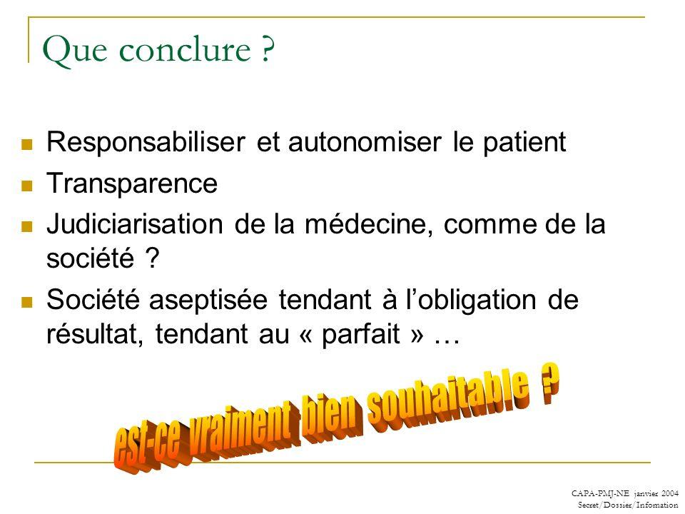 CAPA-PMJ-NE janvier 2004 Secret/Dossier/Infomation Que conclure ? Responsabiliser et autonomiser le patient Transparence Judiciarisation de la médecin