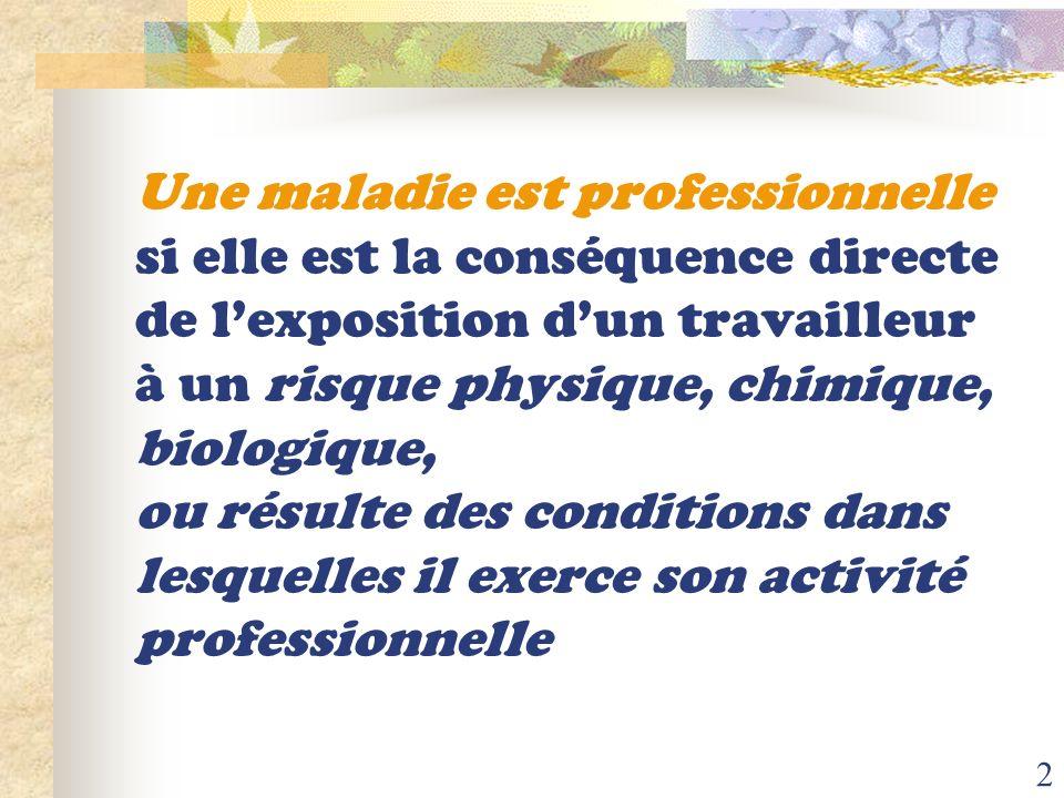 1 CERTIFICATS DACCIDENTS DU TRAVAIL ET DE MALADIES PROFESSIONNELLES Docteur F. DESCHAMPS P.U.-P.H.