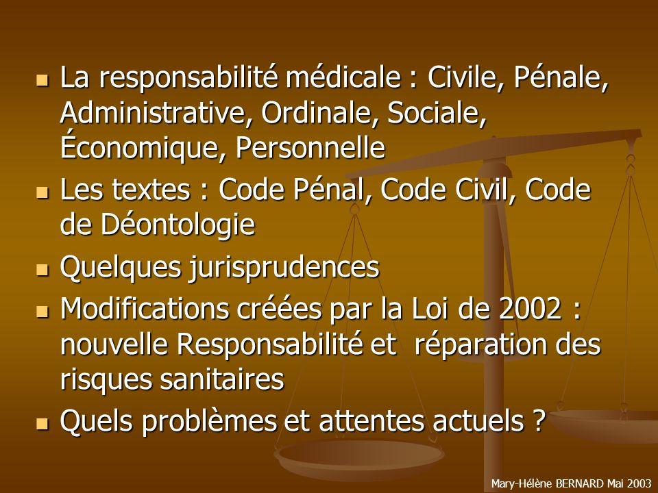 Mary-Hélène BERNARD Mai 2003 Pourquoi cette évolution .