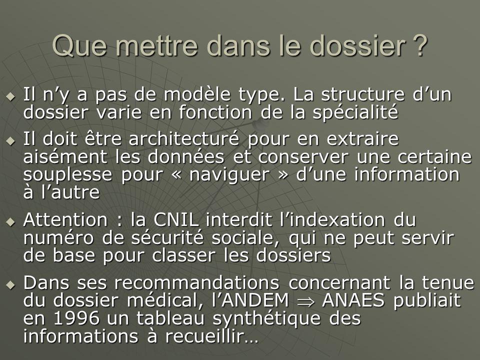 Que mettre dans le dossier ? Il ny a pas de modèle type. La structure dun dossier varie en fonction de la spécialité Il ny a pas de modèle type. La st