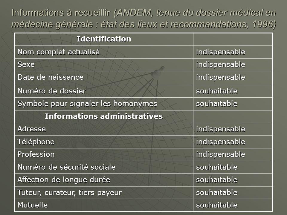 Informations à recueillir (ANDEM, tenue du dossier médical en médecine générale : état des lieux et recommandations, 1996) Identification Nom complet