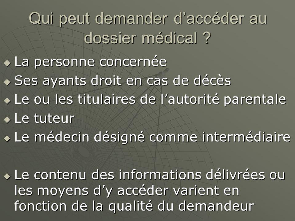 Qui peut demander daccéder au dossier médical ? La personne concernée La personne concernée Ses ayants droit en cas de décès Ses ayants droit en cas d