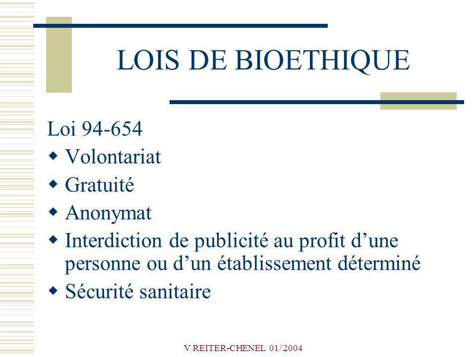 V REITER-CHENEL 01/ 2004 LOIS DE BIOETHIQUE Loi 94-654 Volontariat Gratuité Anonymat Interdiction de publicité au profit dune personne ou dun établiss