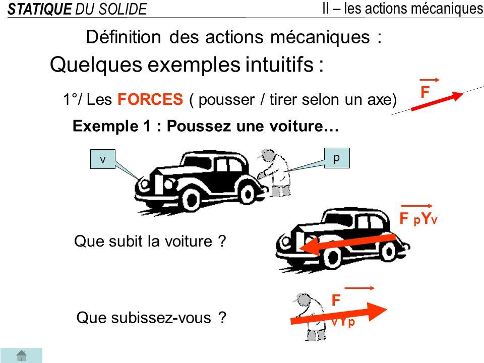 STATIQUE DU SOLIDE II – les actions mécaniques Classification des actions mécaniques : Les actions mécaniques sont classées en deux familles: Les actions mécaniques a distance (sans contact) Les actions mécaniques de contact (dans les liaisons mécaniques) ACTION PONCTUELLE ACTION répartie sur une ligne : Exemple : contact linéique (plan/cylindre) entre la pièce (1) et le galet (2) du capteur pneumatique.