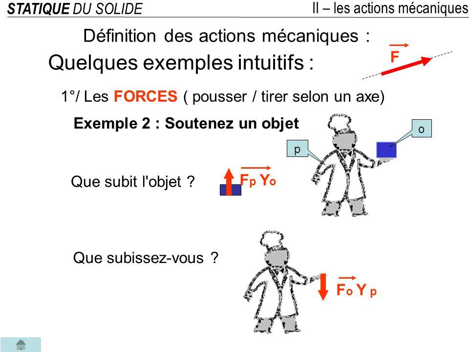 STATIQUE DU SOLIDE II – les actions mécaniques Classification des actions mécaniques : Les actions mécaniques sont classées en deux familles: Les actions mécaniques a distance (sans contact) Les actions mécaniques de contact (dans les liaisons mécaniques) ACTION PONCTUELLE ACTION répartie sur une surface : ACTION répartie sur une ligne : Exemple : Action dun fluide sous pression laction répartie est modélisée par une seule action située au centre de pression p F 1bar=10 5 Pa F = p.