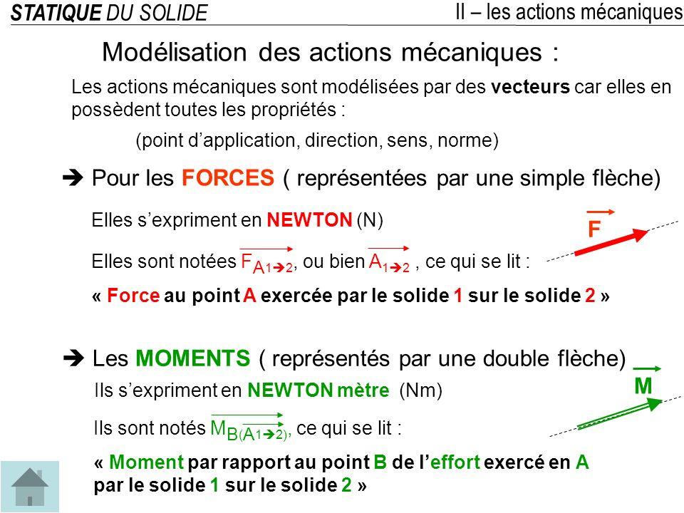 STATIQUE DU SOLIDE II – les actions mécaniques Modélisation des actions mécaniques : Projection dun vecteur Les actions mécaniques sont modélisées par des vecteurs car elles en possèdent toutes les propriétés : (point dapplication, direction, sens, norme) Fx Fy F x y Fx= Fy= tanα= F= F.cosα F.sinα Fy/Fx