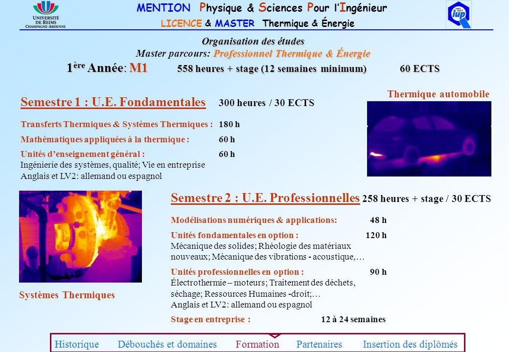 MENTION P hysique & S ciences P our l I ngénieur LICENCE & MASTER Thermique & Énergie Semestre 1 : U.E. Fondamentales 300 heures / 30 ECTS Transferts