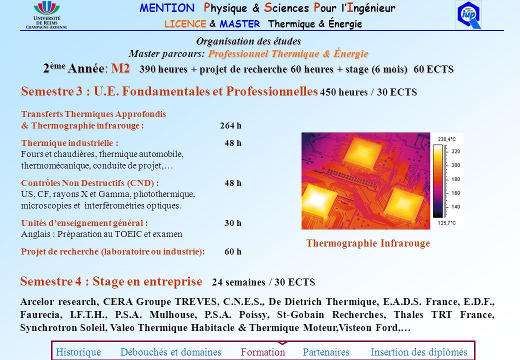 MENTION P hysique & S ciences P our l I ngénieur LICENCE & MASTER Thermique & Énergie Semestre 3 : U.E. Fondamentales et Professionnelles 450 heures /