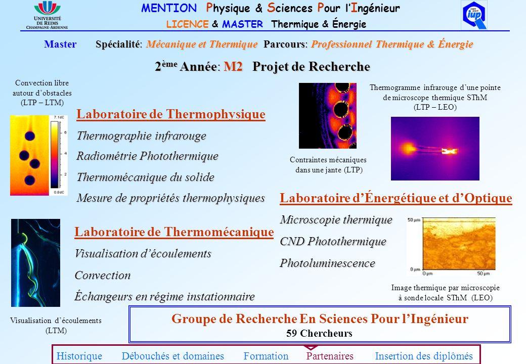 MENTION P hysique & S ciences P our l I ngénieur LICENCE & MASTER Thermique & Énergie Master Spécialité: Mécanique et Thermique Parcours: Professionne