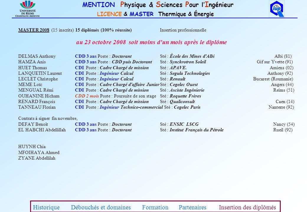 MENTION P hysique & S ciences P our l I ngénieur LICENCE & MASTER Thermique & Énergie MASTER 2008 (15 inscrits) 15 diplômés (100% réussite) Insertion