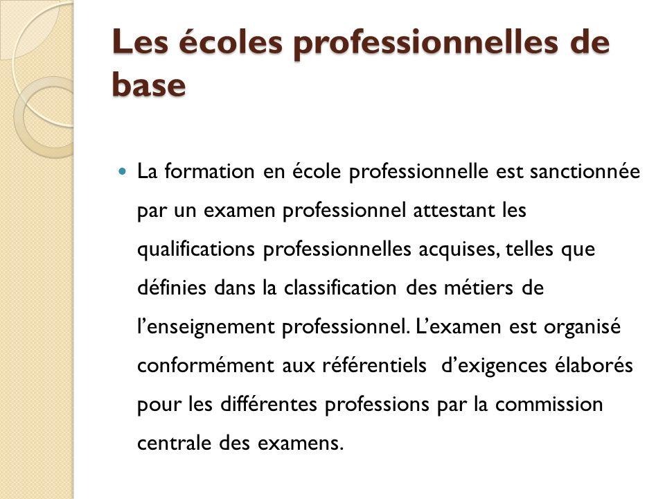 Les écoles professionnelles de base La formation en école professionnelle est sanctionnée par un examen professionnel attestant les qualifications professionnelles acquises, telles que définies dans la classification des métiers de lenseignement professionnel.