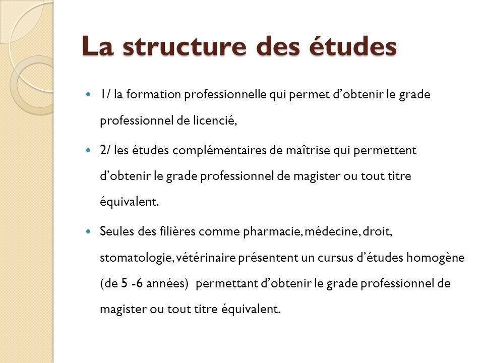 La structure des études 1/ la formation professionnelle qui permet dobtenir le grade professionnel de licencié, 2/ les études complémentaires de maîtrise qui permettent dobtenir le grade professionnel de magister ou tout titre équivalent.