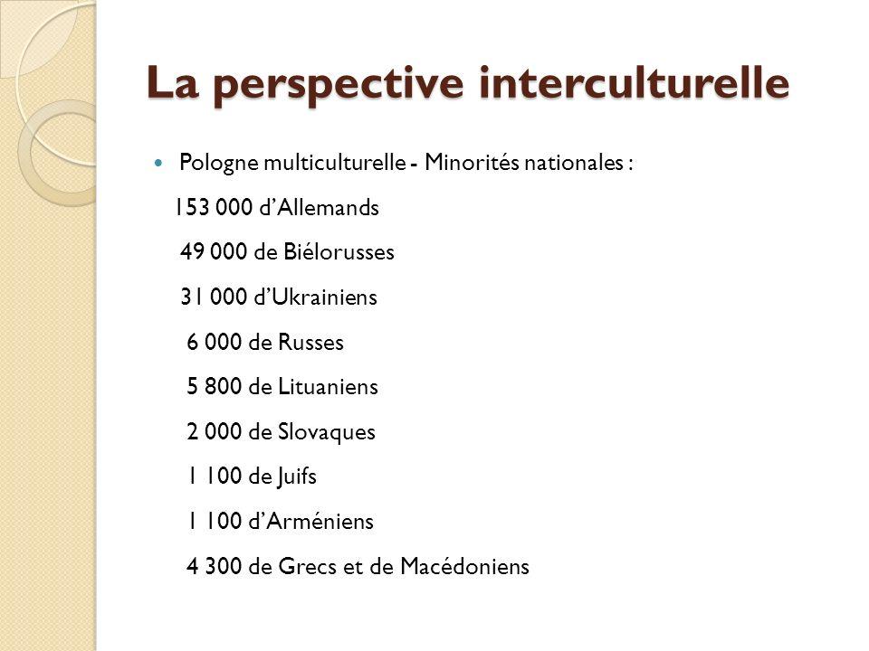 La perspective interculturelle Pologne multiculturelle - Minorités nationales : 153 000 dAllemands 49 000 de Biélorusses 31 000 dUkrainiens 6 000 de Russes 5 800 de Lituaniens 2 000 de Slovaques 1 100 de Juifs 1 100 dArméniens 4 300 de Grecs et de Macédoniens