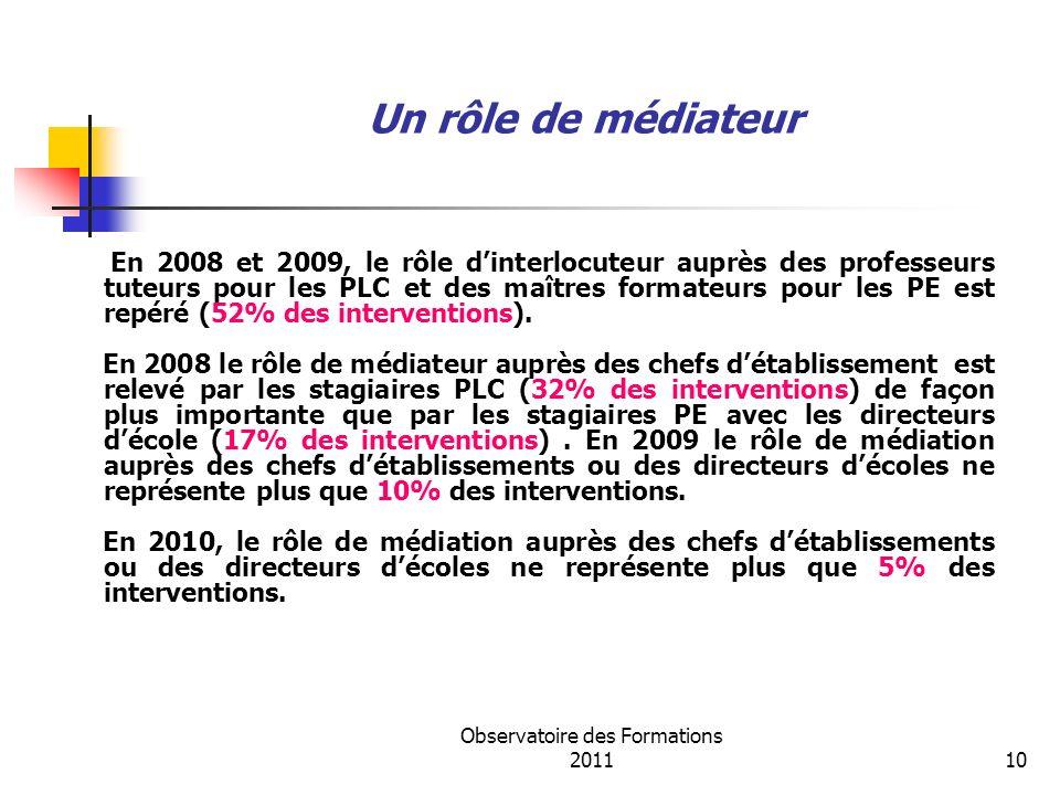 Observatoire des Formations 201110 Un rôle de médiateur En 2008 et 2009, le rôle dinterlocuteur auprès des professeurs tuteurs pour les PLC et des maî