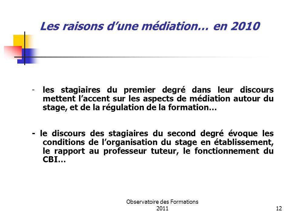 Observatoire des Formations 201112 Les raisons dune médiation… en 2010 -les stagiaires du premier degré dans leur discours mettent laccent sur les asp