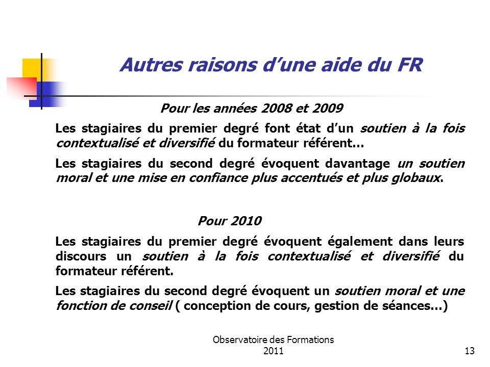 Observatoire des Formations 201113 Autres raisons dune aide du FR Pour les années 2008 et 2009 Les stagiaires du premier degré font état dun soutien à