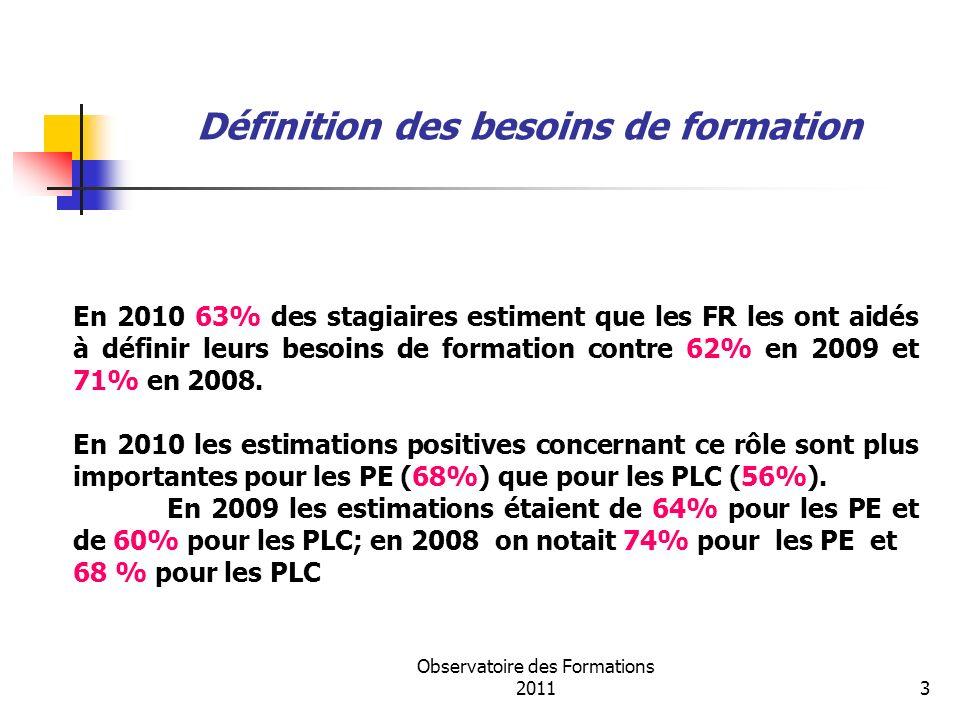 Observatoire des Formations 20113 Définition des besoins de formation En 2010 63% des stagiaires estiment que les FR les ont aidés à définir leurs bes