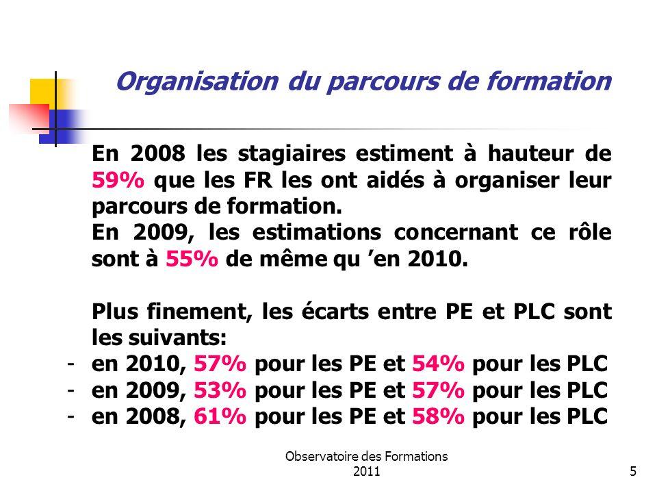 Observatoire des Formations 20115 Organisation du parcours de formation En 2008 les stagiaires estiment à hauteur de 59% que les FR les ont aidés à or