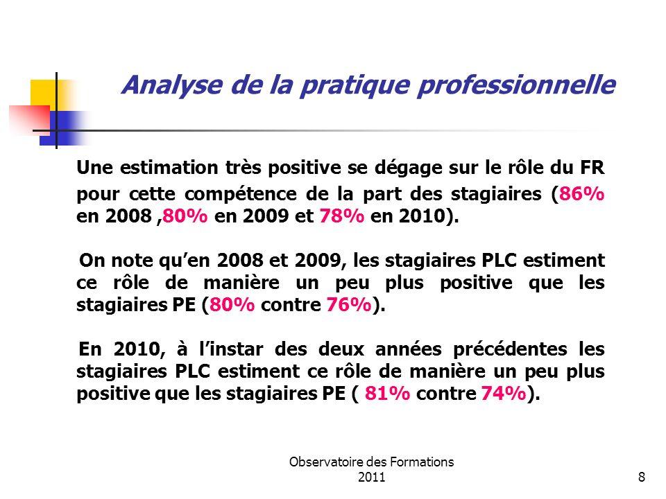Observatoire des Formations 20119 Conception et production de lécrit long En 2008 les stagiaires tant PE que PLC positionnent le FR dans ce rôle de façon positive : 61% de réponses positives En 2009, lestimation est moins positive pour lensemble des stagiaires (52%) En 2010, lestimation de lensemble des stagiaires PE et PLC est plus positive (57%) quen 2009, sans atteindre le niveau de 2008.