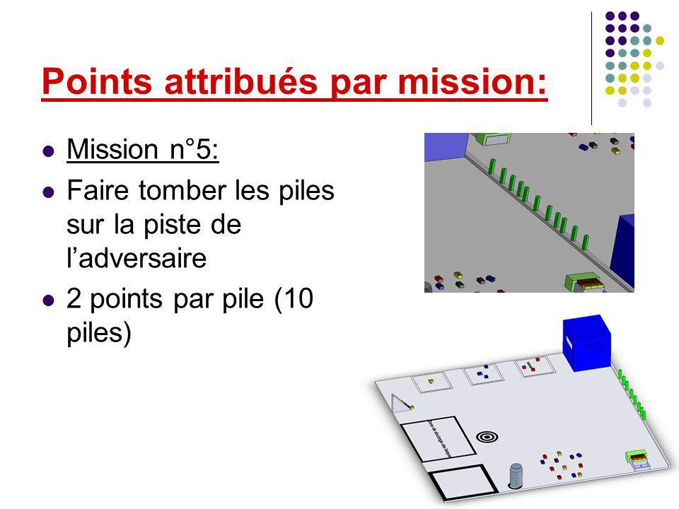 Mission n°5: Faire tomber les piles sur la piste de ladversaire 2 points par pile (10 piles) Points attribués par mission: