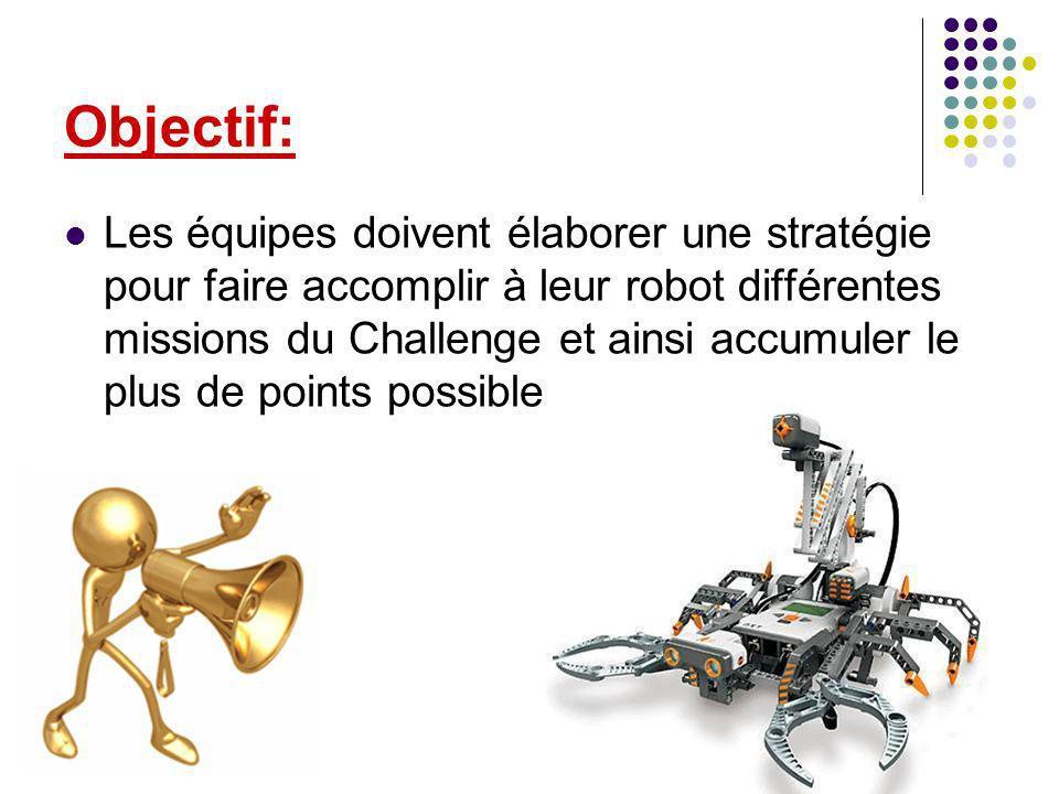 Objectif: Les équipes doivent élaborer une stratégie pour faire accomplir à leur robot différentes missions du Challenge et ainsi accumuler le plus de points possible